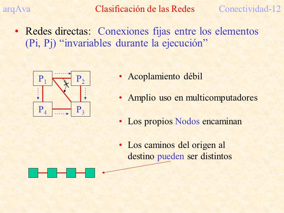 arqAva Clasificación de las Redes Conectividad-12