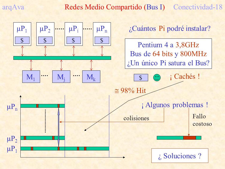 arqAva Redes Medio Compartido (Bus I) Conectividad-18