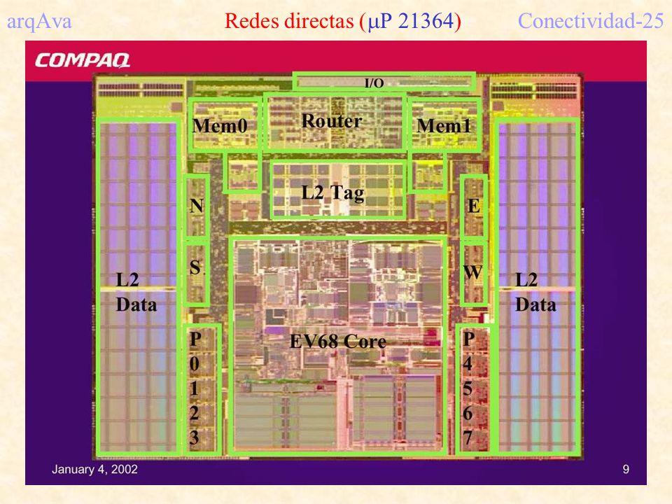 arqAva Redes directas (P 21364) Conectividad-25
