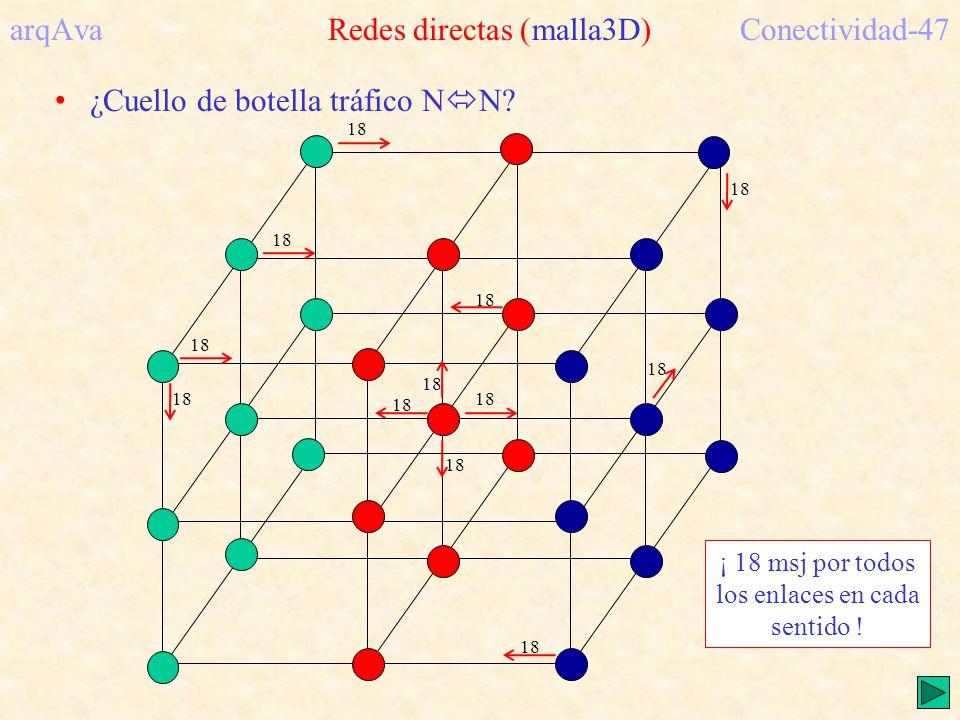 arqAva Redes directas (malla3D) Conectividad-47