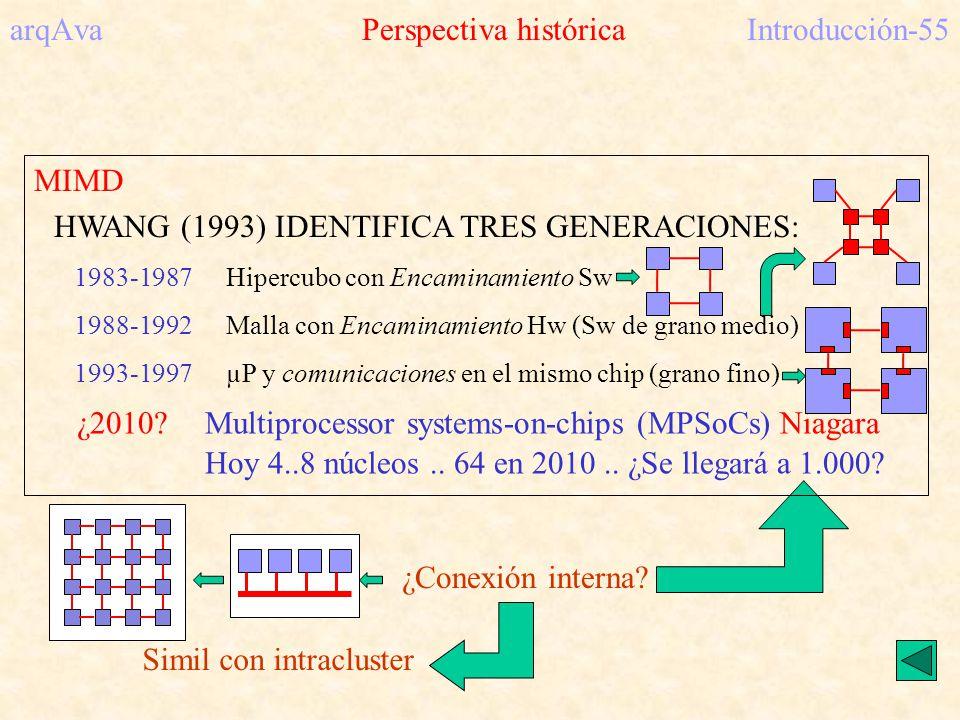 arqAva Perspectiva histórica Introducción-55