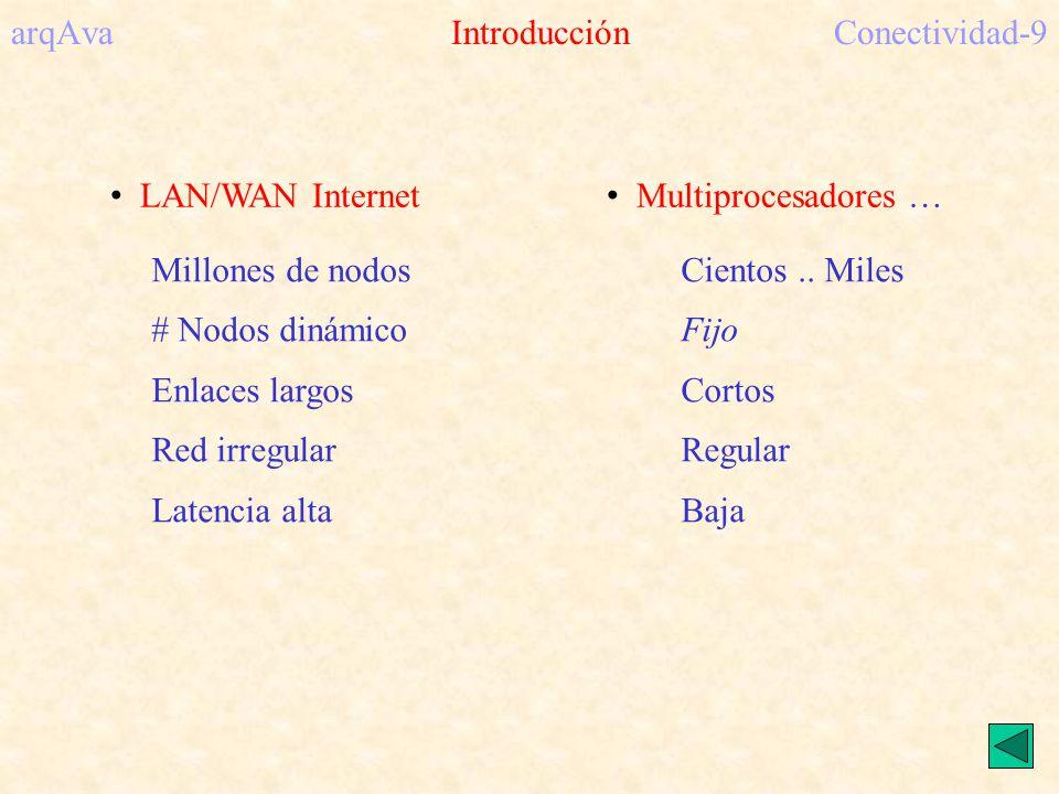 arqAva Introducción Conectividad-9