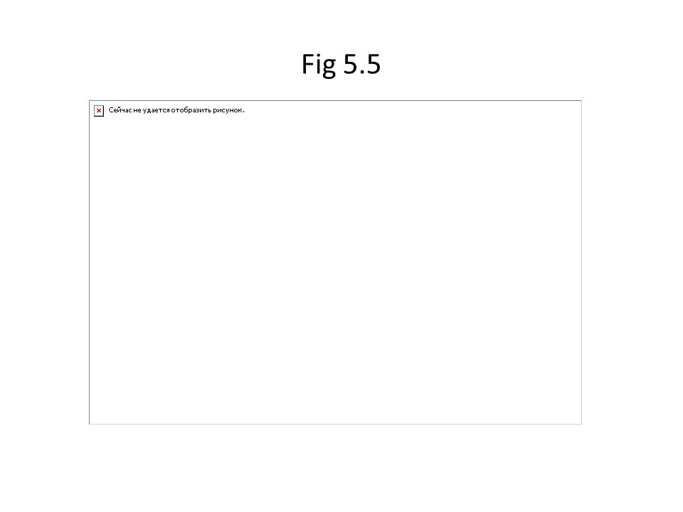 Fig 5.5