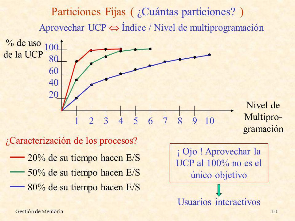 Particiones Fijas ( ¿Cuántas particiones )