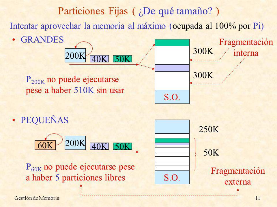 Particiones Fijas ( ¿De qué tamaño )