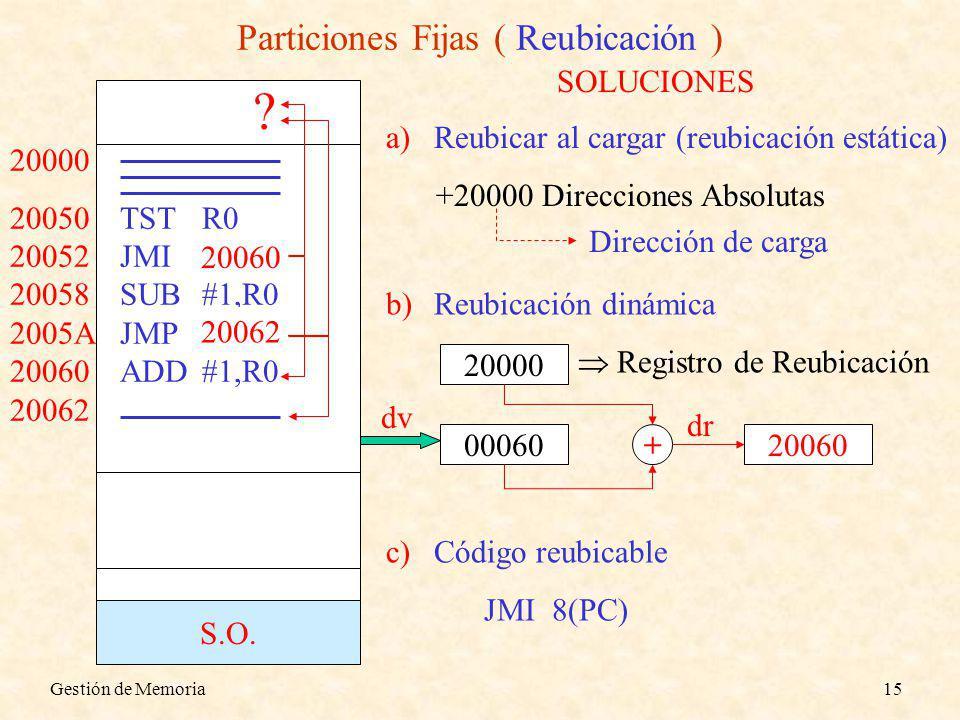 Particiones Fijas ( Reubicación )