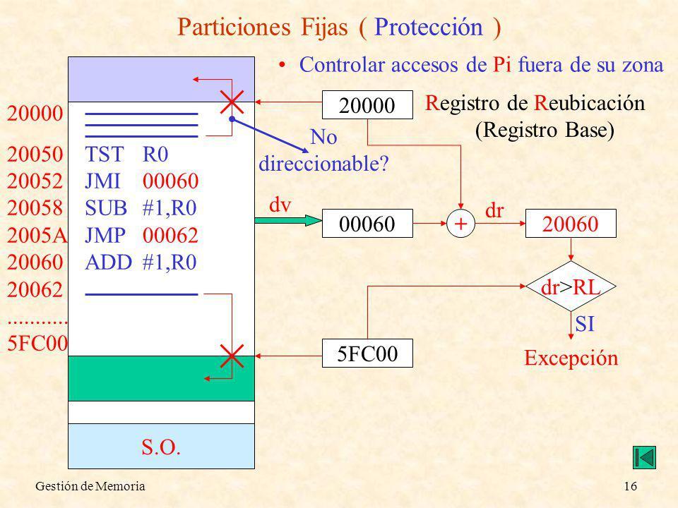 Particiones Fijas ( Protección )