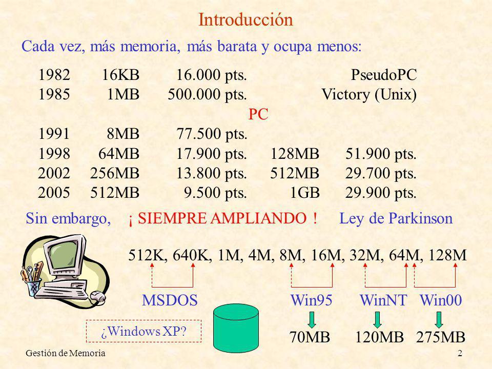 Introducción Cada vez, más memoria, más barata y ocupa menos: