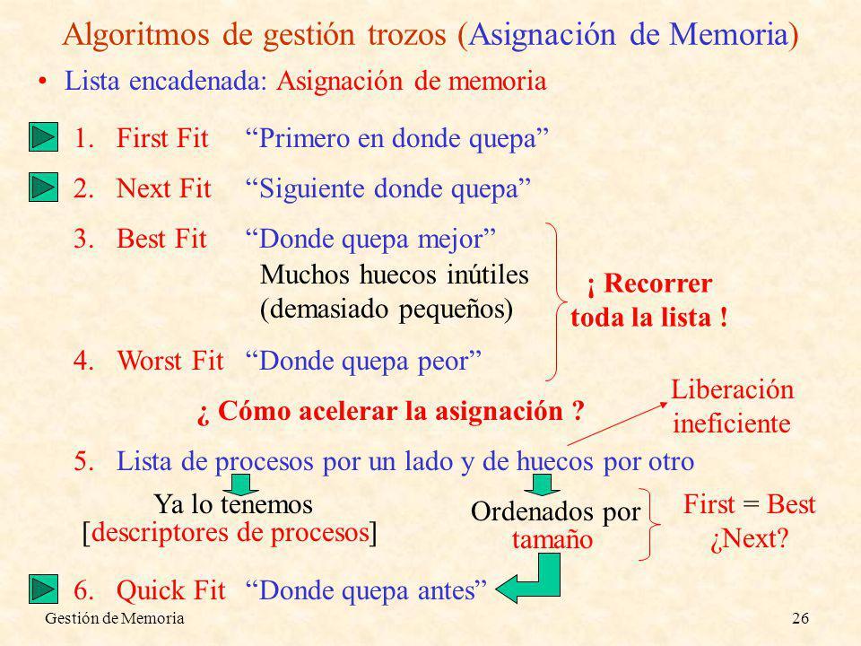 Algoritmos de gestión trozos (Asignación de Memoria)