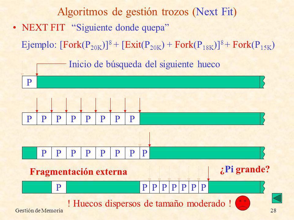 Algoritmos de gestión trozos (Next Fit)