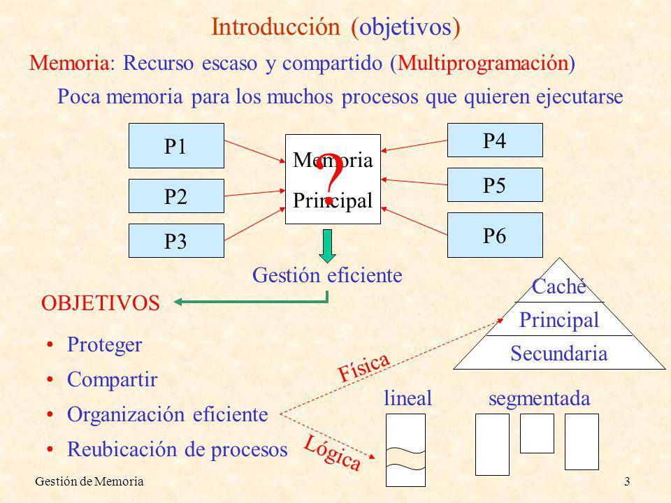 Introducción (objetivos)