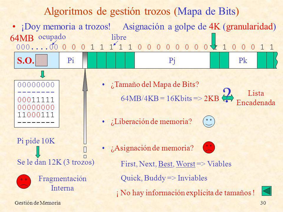 Algoritmos de gestión trozos (Mapa de Bits)