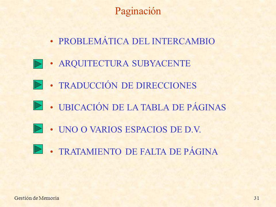 Paginación PROBLEMÁTICA DEL INTERCAMBIO ARQUITECTURA SUBYACENTE