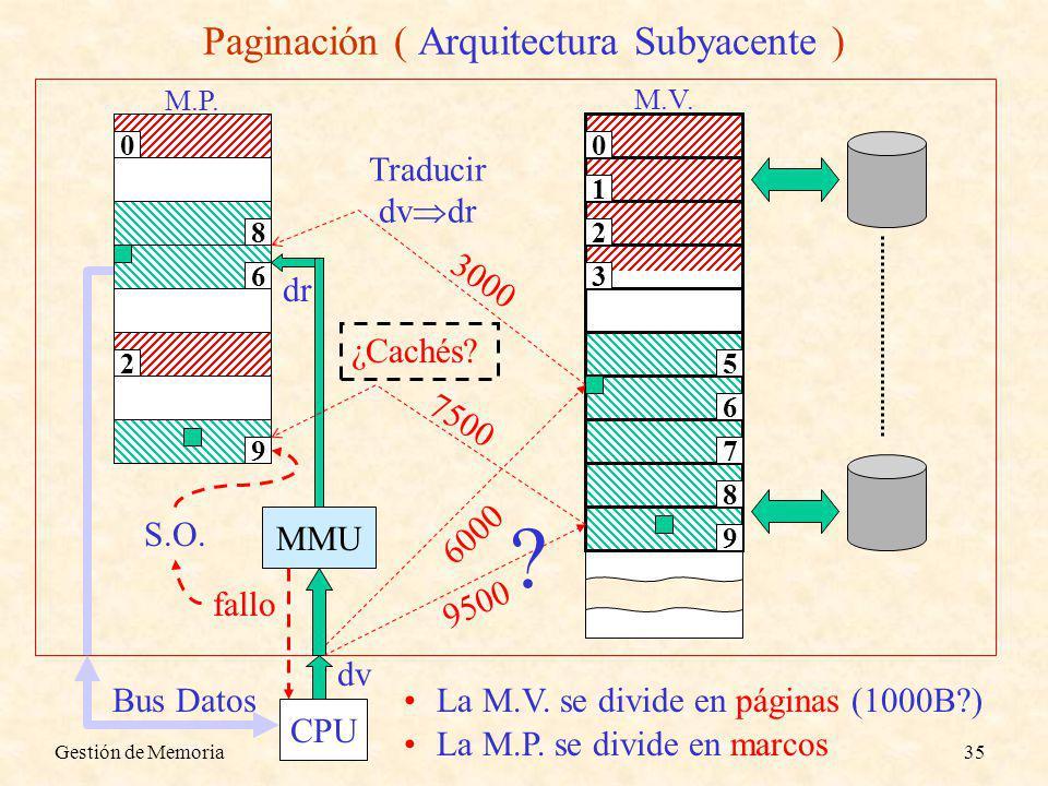 Paginación ( Arquitectura Subyacente )
