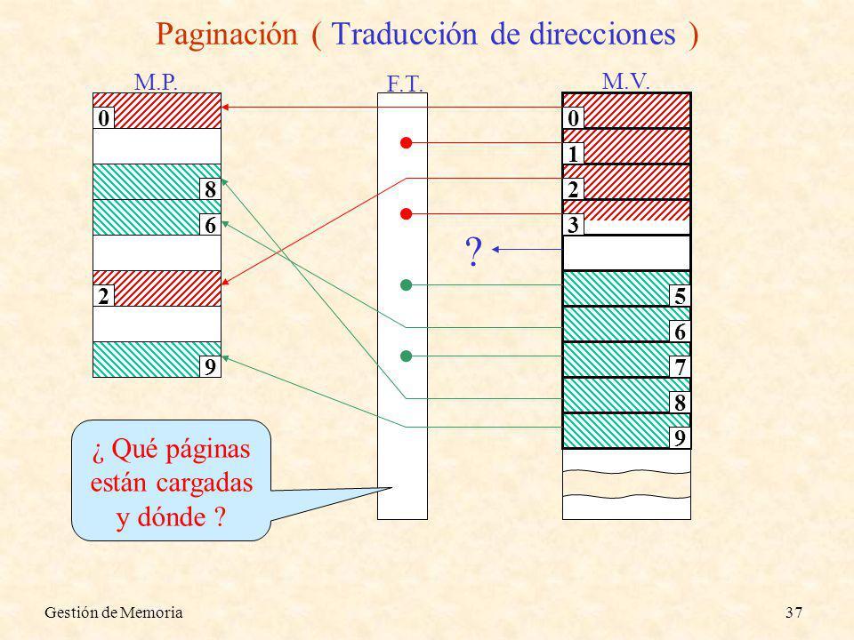 Paginación ( Traducción de direcciones )