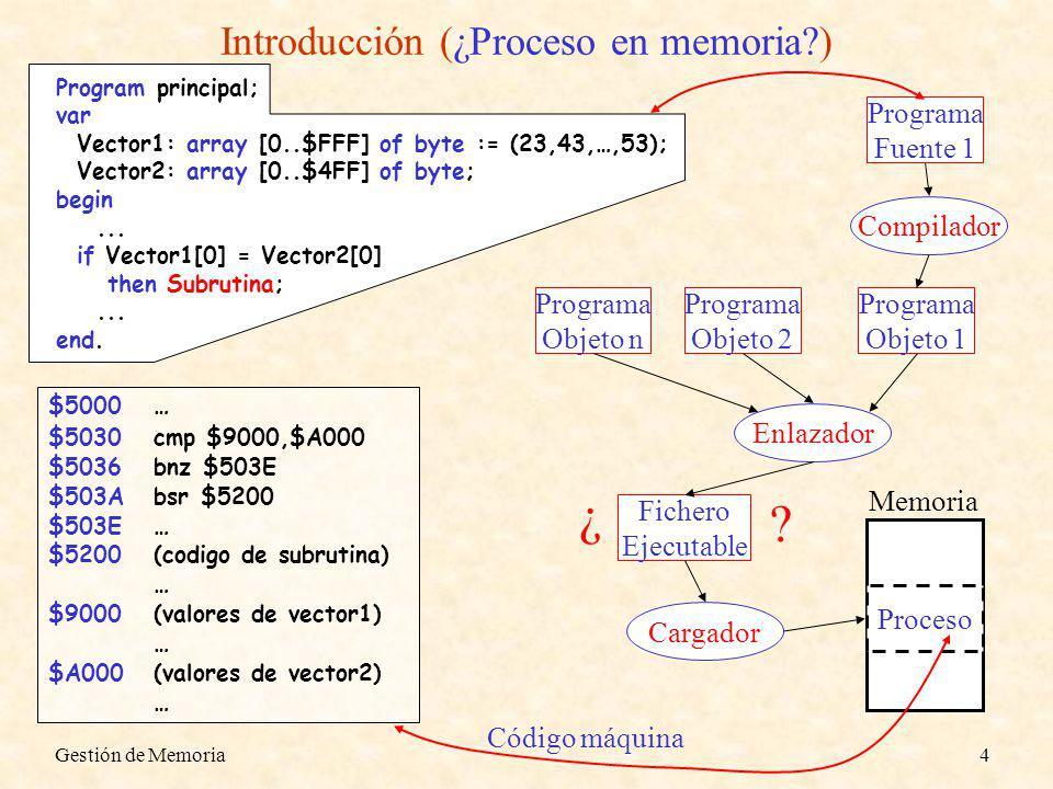Introducción (¿Proceso en memoria )