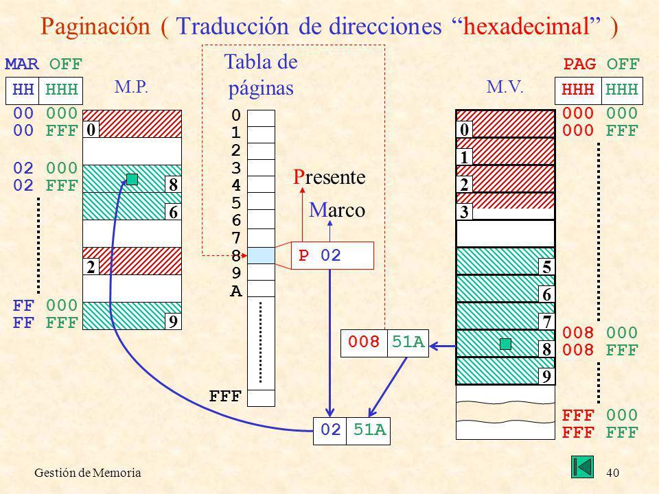 Paginación ( Traducción de direcciones hexadecimal )