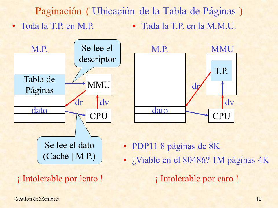 Paginación ( Ubicación de la Tabla de Páginas )