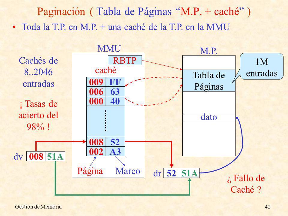 Paginación ( Tabla de Páginas M.P. + caché )