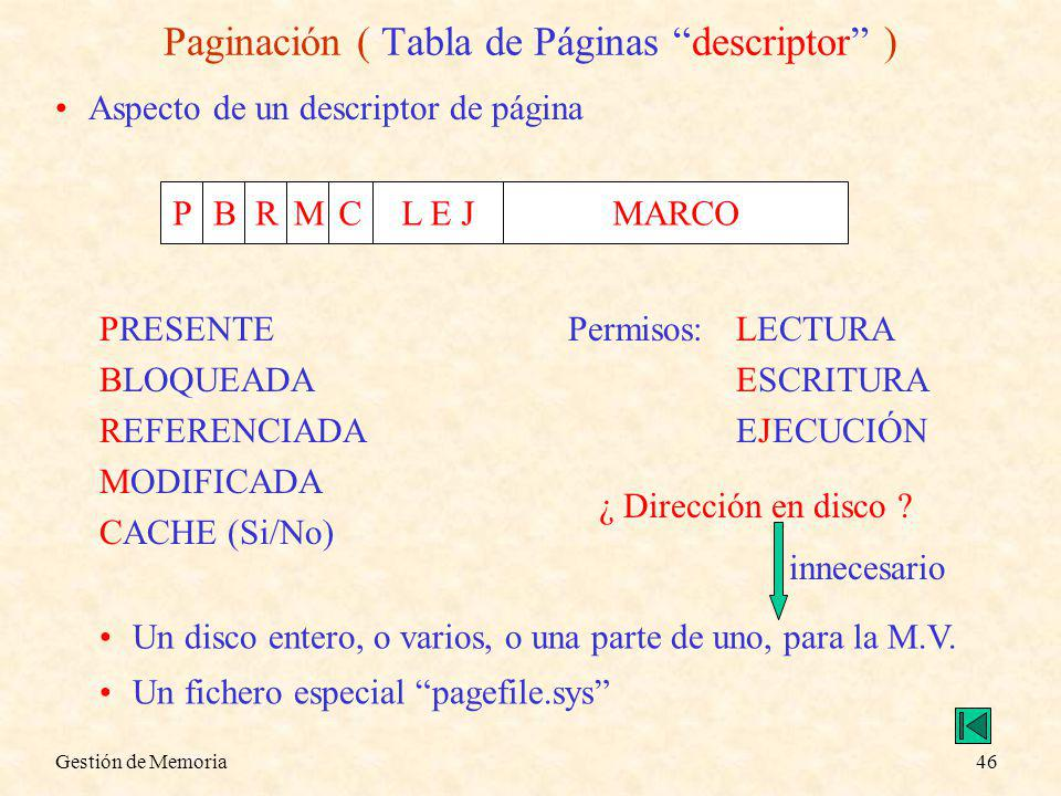 Paginación ( Tabla de Páginas descriptor )