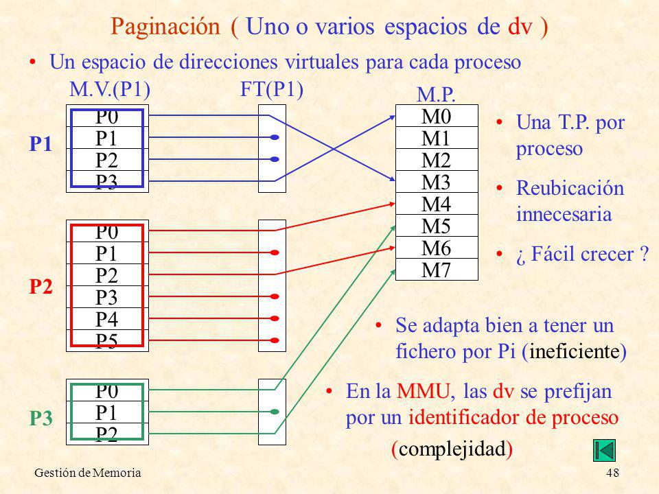 Paginación ( Uno o varios espacios de dv )