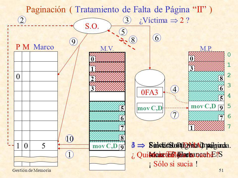 Paginación ( Tratamiento de Falta de Página II )