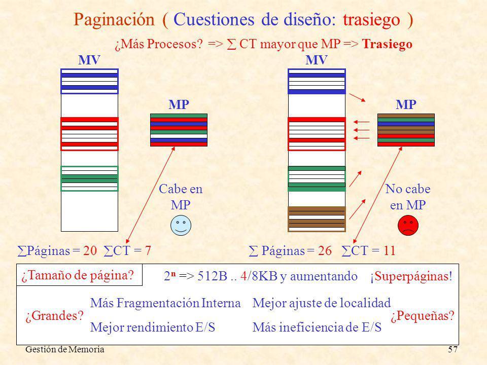 Paginación ( Cuestiones de diseño: trasiego )