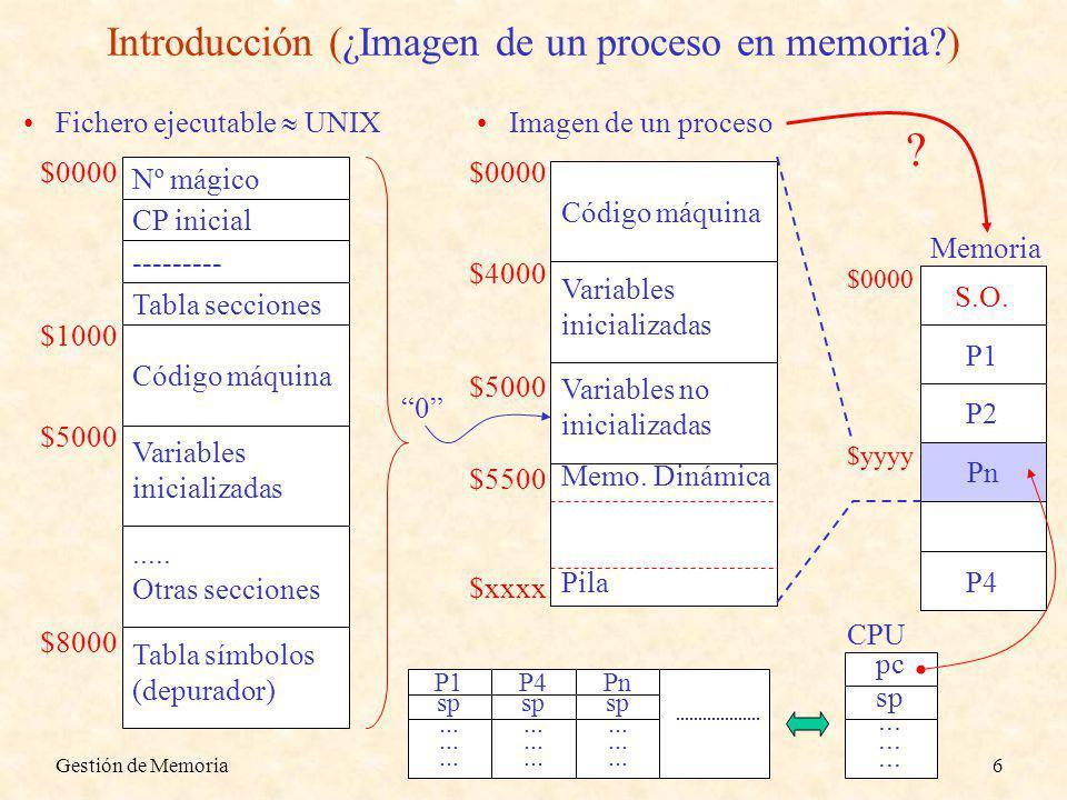 Introducción (¿Imagen de un proceso en memoria )