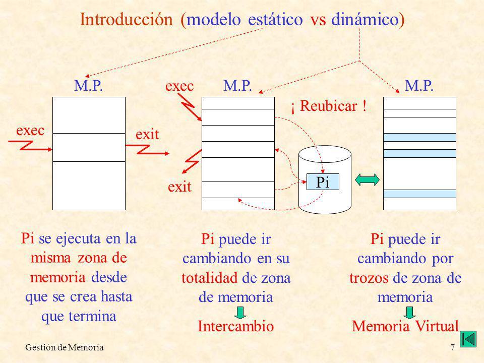 Introducción (modelo estático vs dinámico)