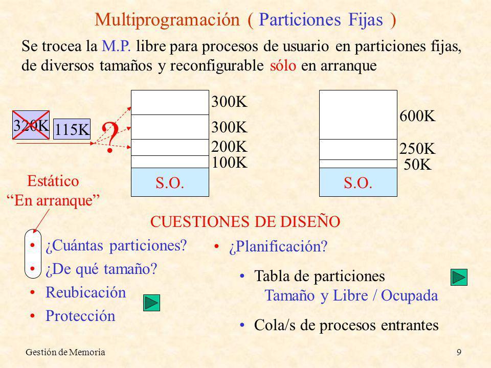 Multiprogramación ( Particiones Fijas )