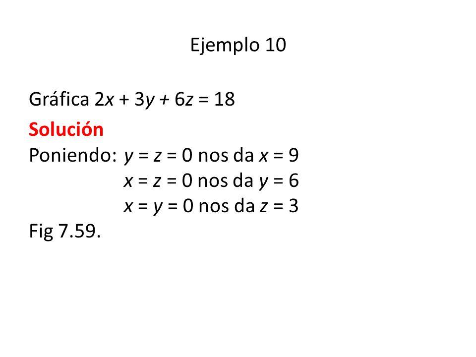 Ejemplo 10 Gráfica 2x + 3y + 6z = 18.