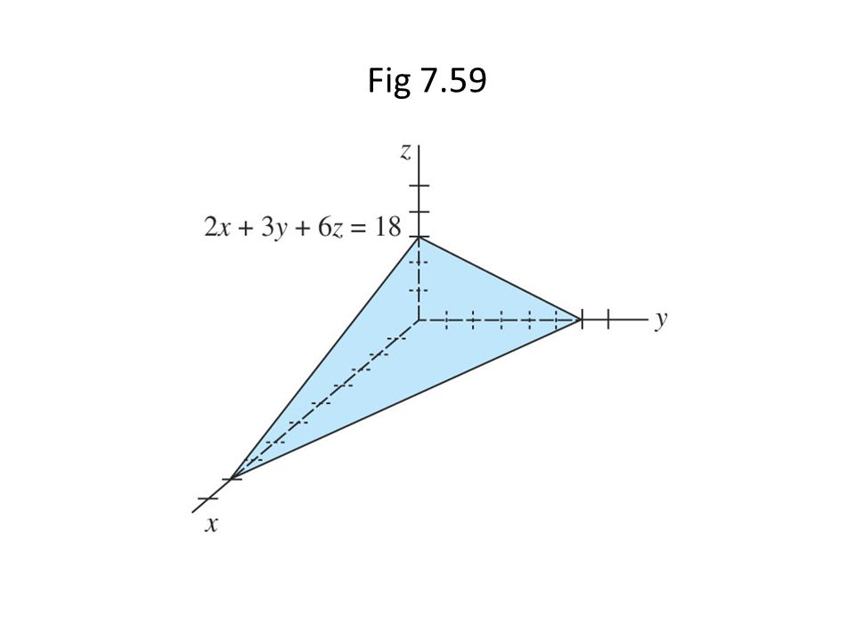 Fig 7.59