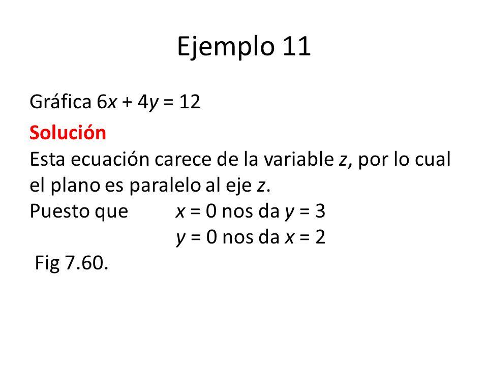 Ejemplo 11 Gráfica 6x + 4y = 12.