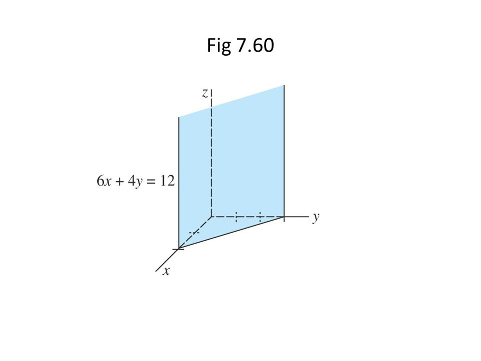 Fig 7.60