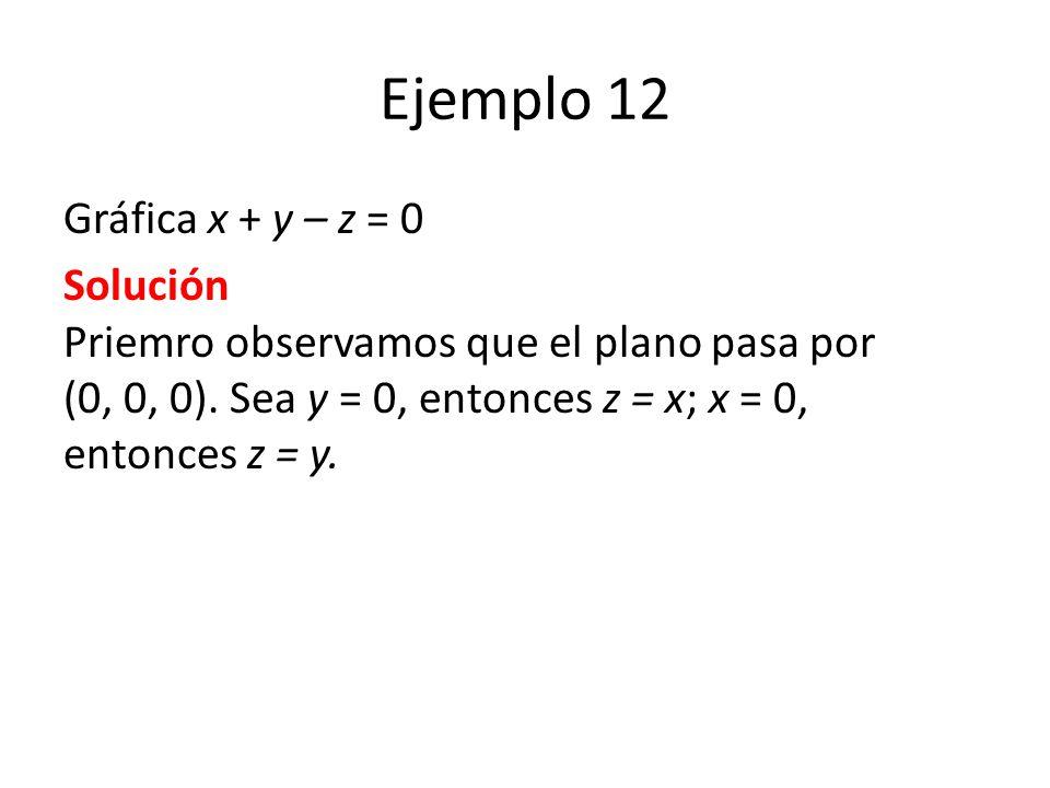 Ejemplo 12 Gráfica x + y – z = 0