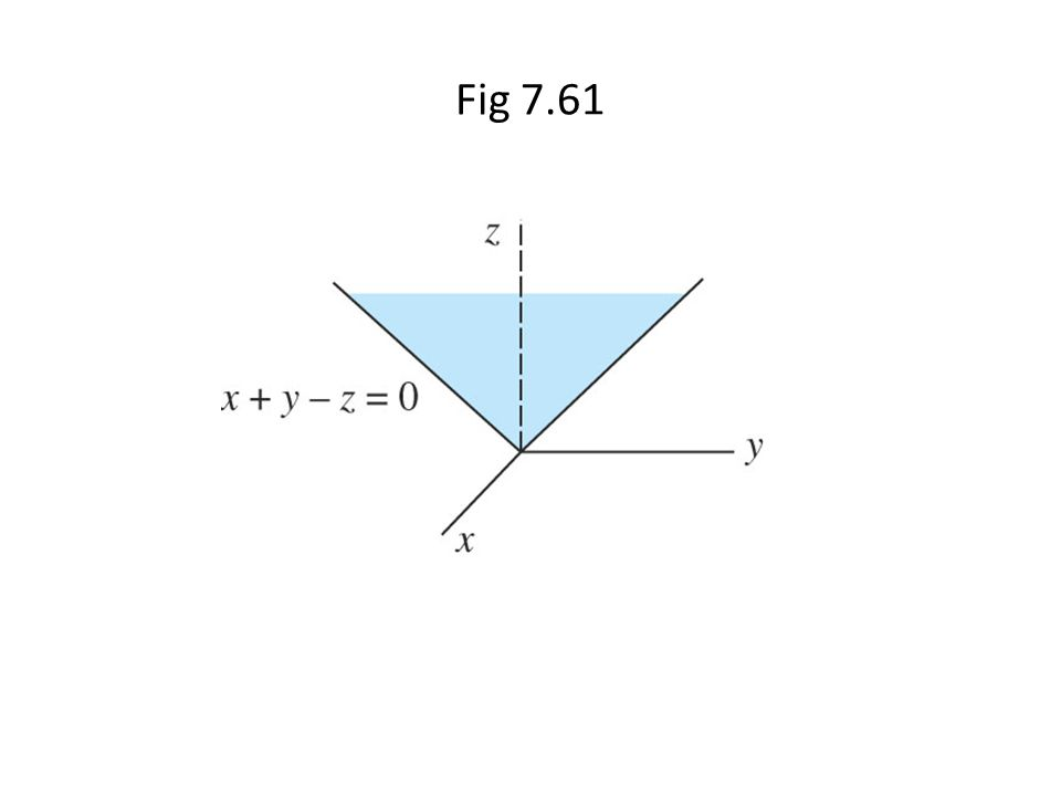 Fig 7.61