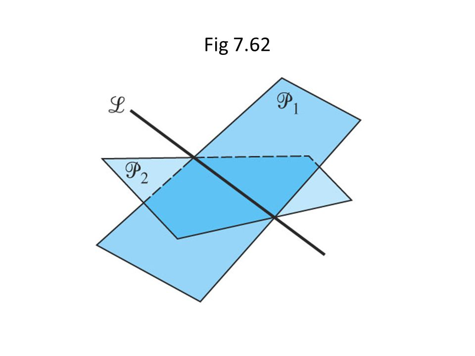 Fig 7.62