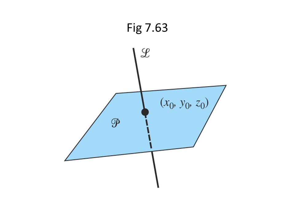 Fig 7.63