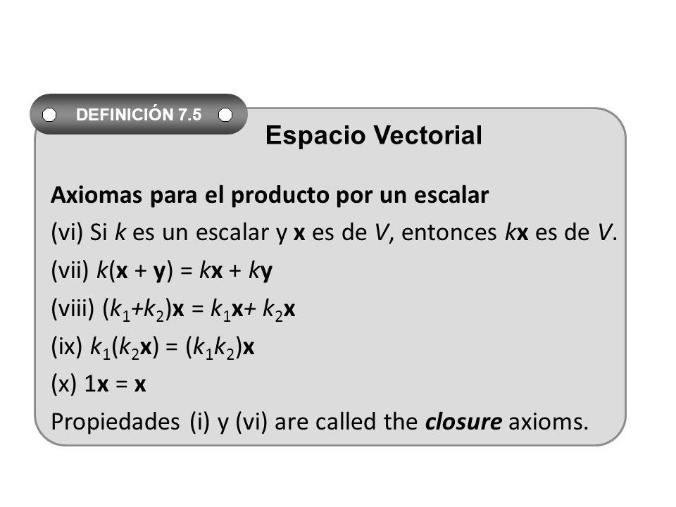 Axiomas para el producto por un escalar