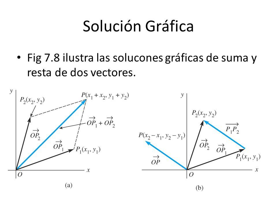 Solución Gráfica Fig 7.8 ilustra las solucones gráficas de suma y resta de dos vectores.