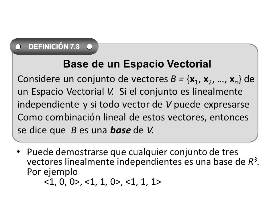 Considere un conjunto de vectores B = {x1, x2, …, xn} de