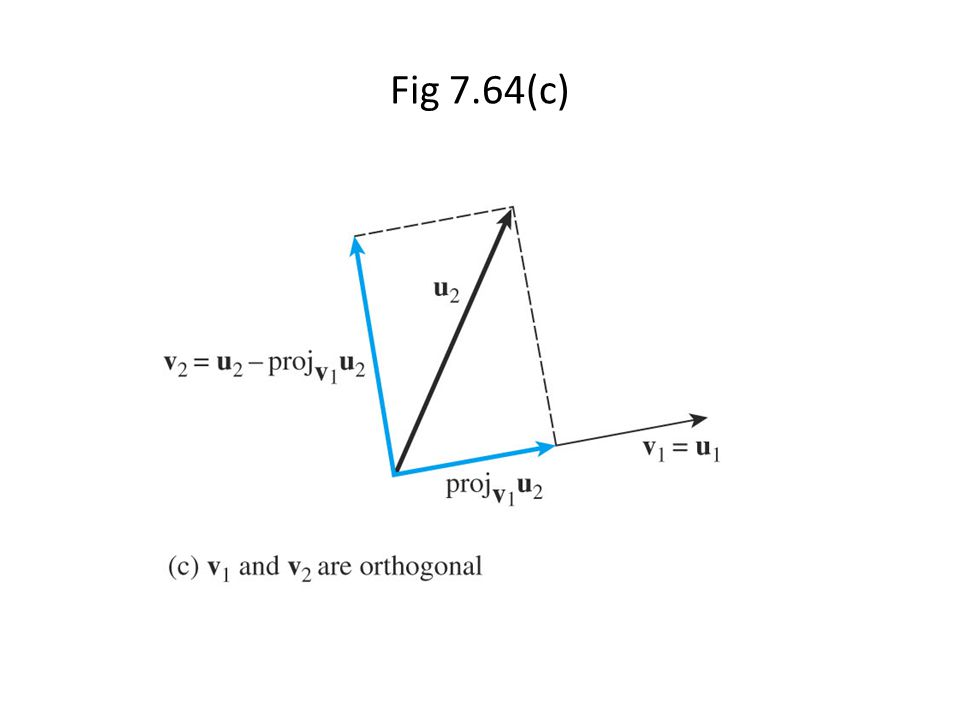 Fig 7.64(c)
