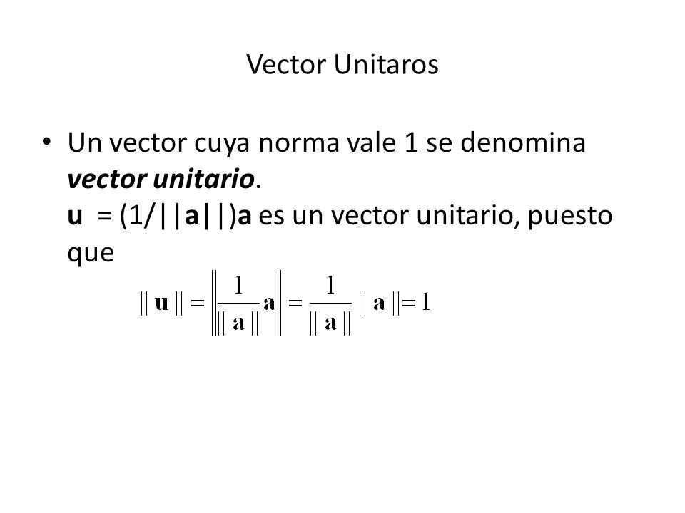 Vector Unitaros Un vector cuya norma vale 1 se denomina vector unitario.