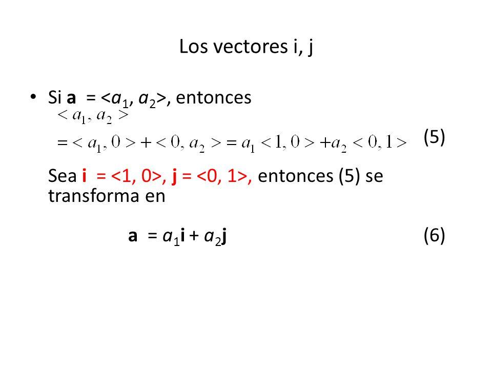 Los vectores i, j Si a = <a1, a2>, entonces (5) Sea i = <1, 0>, j = <0, 1>, entonces (5) se transforma en a = a1i + a2j (6)