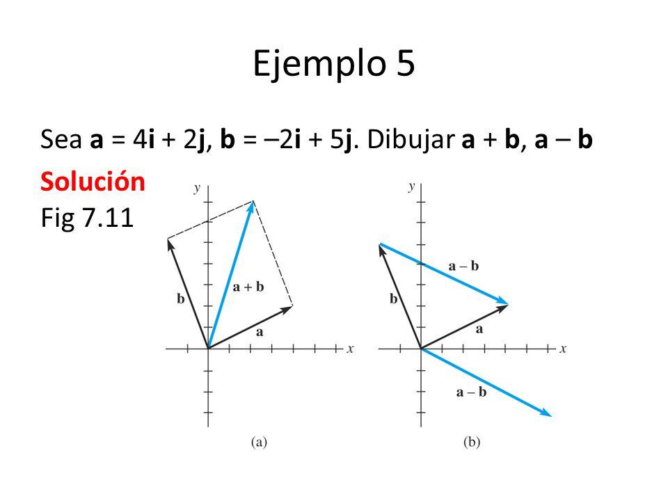 Ejemplo 5 Sea a = 4i + 2j, b = –2i + 5j. Dibujar a + b, a – b