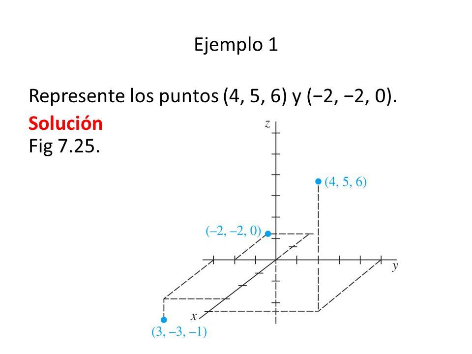 Ejemplo 1 Represente los puntos (4, 5, 6) y (−2, −2, 0). Solución Fig 7.25.