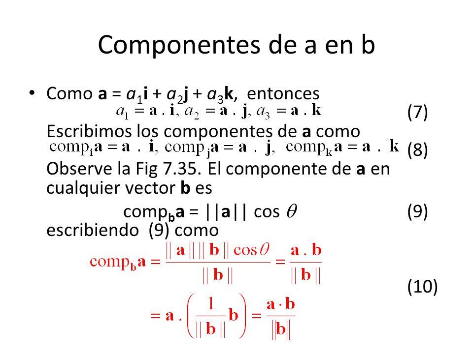 Componentes de a en b