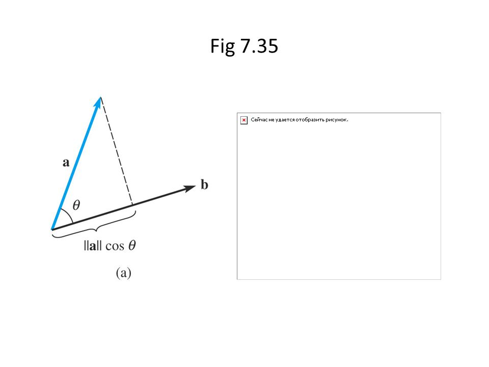 Fig 7.35