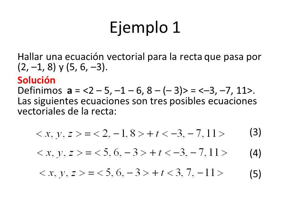Ejemplo 1 Hallar una ecuación vectorial para la recta que pasa por (2, –1, 8) y (5, 6, –3).