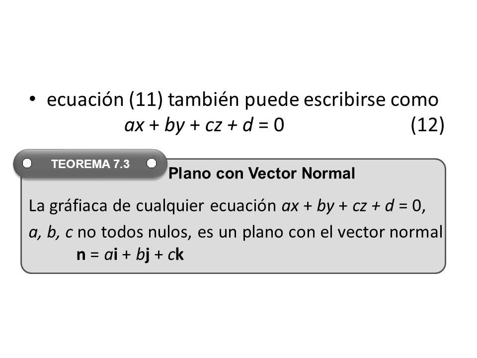 ecuación (11) también puede escribirse como ax + by + cz + d = 0 (12)